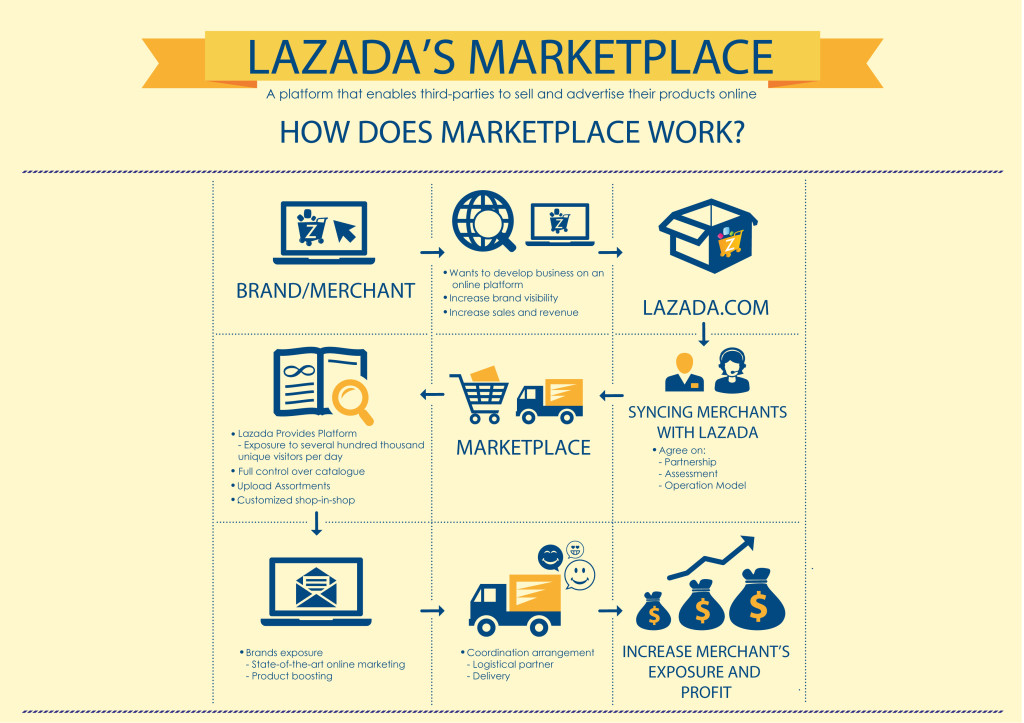 marketplace-infographic(big)(new)(2)