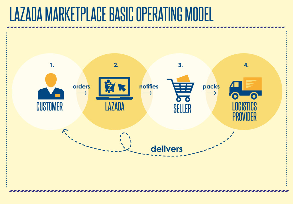 marketplace-infographic(smaller)(new1) (1)